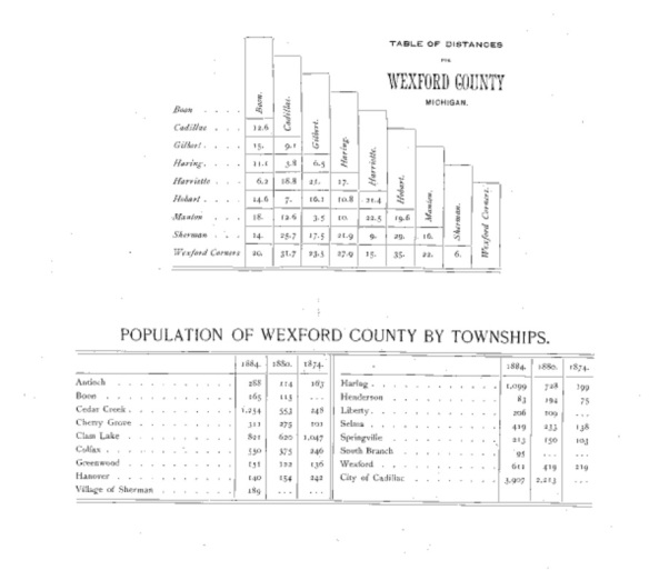 atlas-1889-township-population